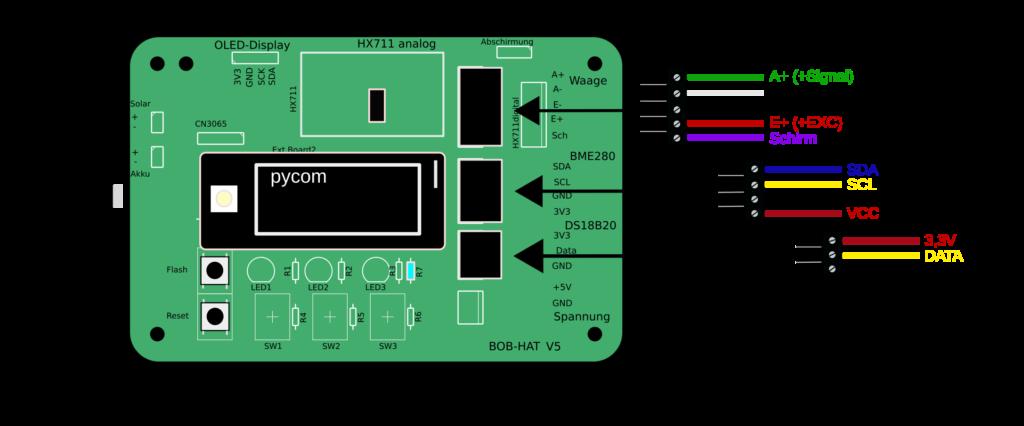 Draufsicht-platine-platzierung-der-sensorkabel